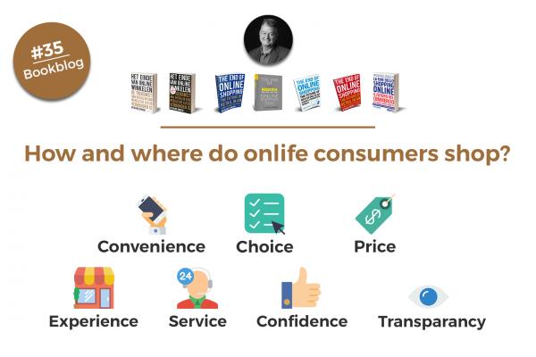 Consumer_Shopping_needs