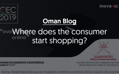 Where does the consumer start shopping?