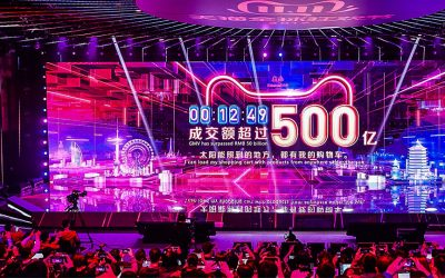 Singles' Day: the day with most online purchases worldwide