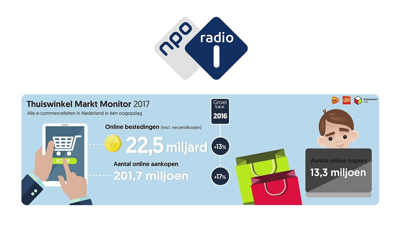 Radio 1 fragment – Nederlands consument besteedde €22,5 miljard online in 2017