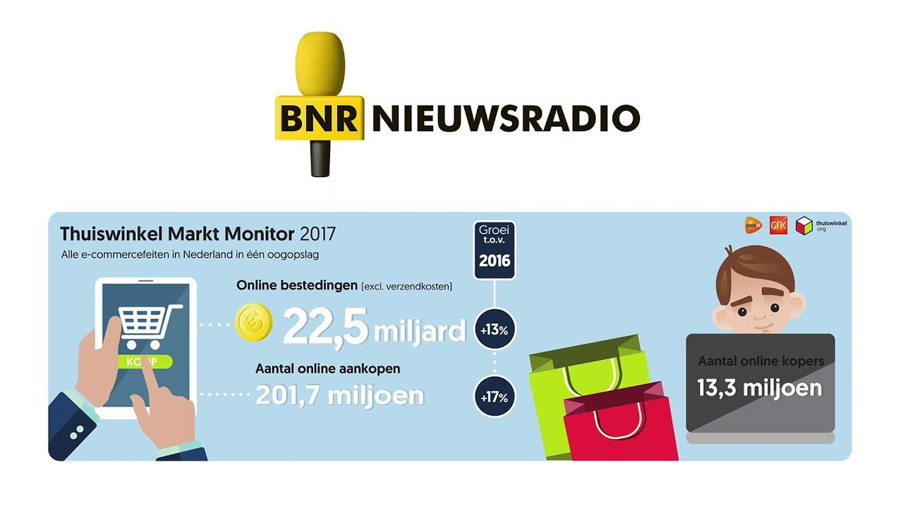 Radio fragment BNR – Online bestedingen 2017
