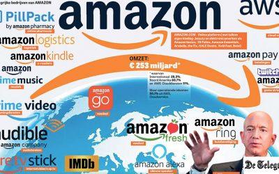 Komst Amazon naar Nederland 'mokerslag' – De Telegraaf