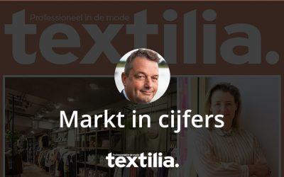Textilia: Markt in cijfers